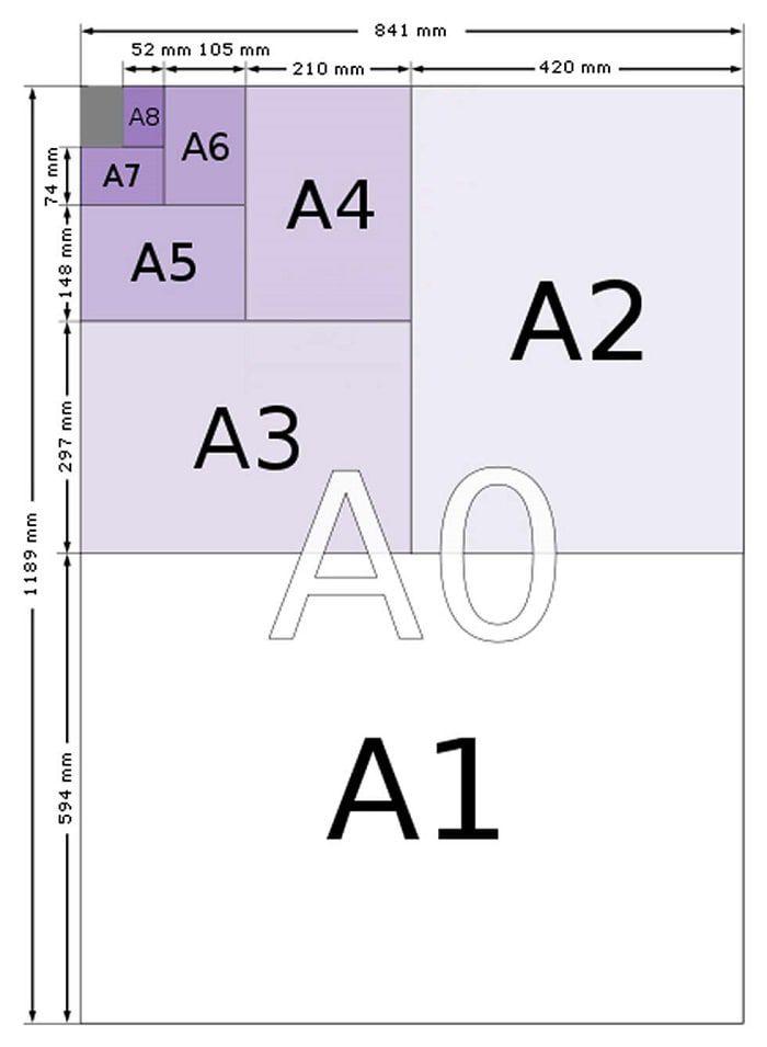 các kích thước khổ giấy A
