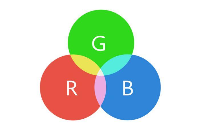Hệ màu RGB là gì?