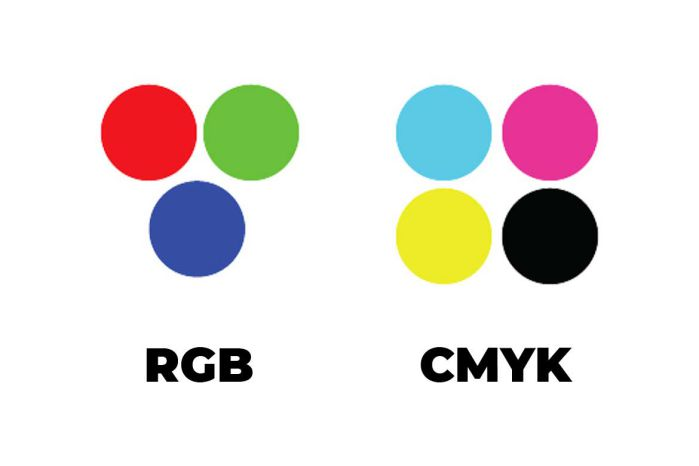 hệ màu rgb và cmyk
