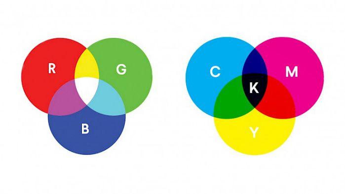 Khi nào dùng hệ màu RGB và CMYK?