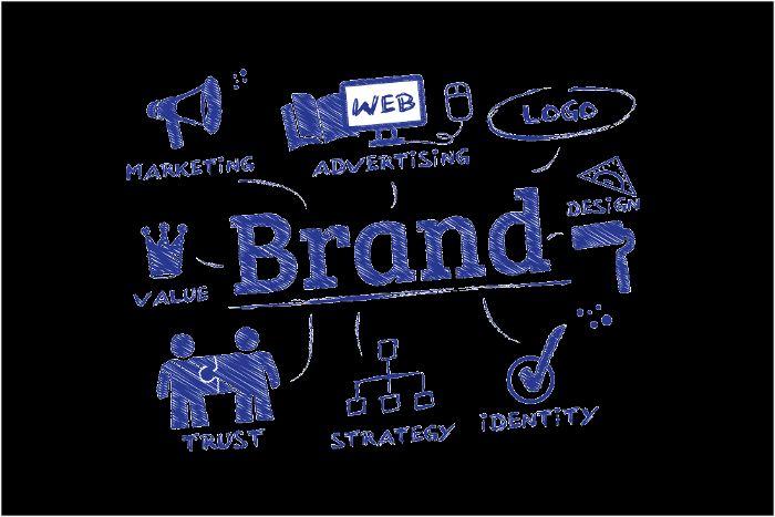 công ty thiết kế thương hiệu